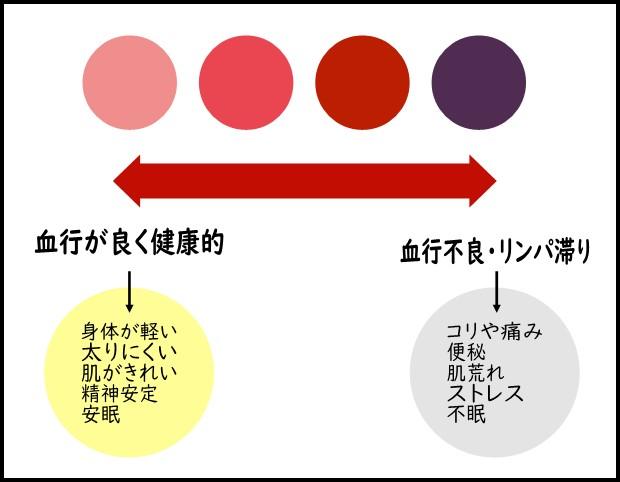 吸い玉の色